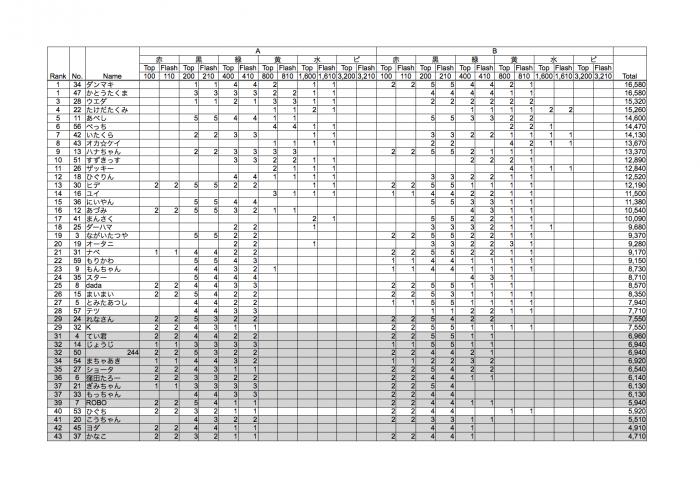 TGFC2014_Qualifying_Result-01